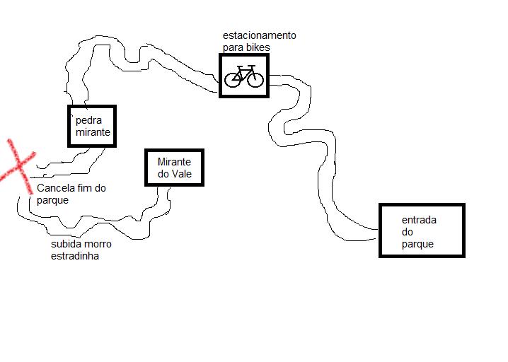 mapa bike